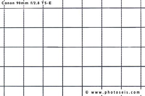 Canon TS-E 90mm Distortion Test
