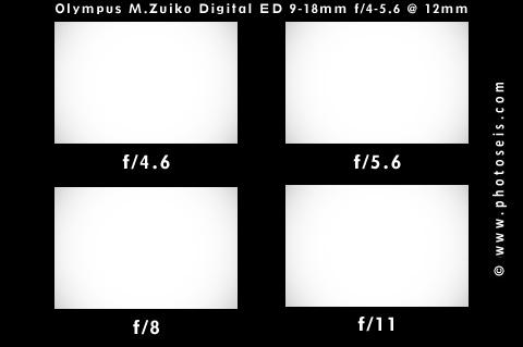 Vignetting Test at 12mm