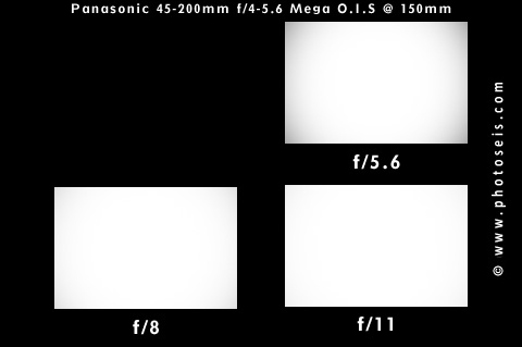 Vignetting Test at 150mm