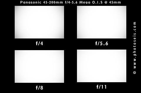 Vignetting Test at 45mm