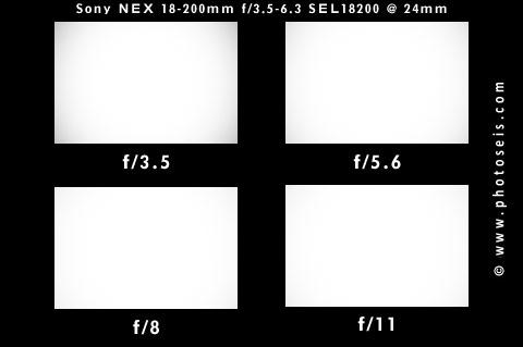 Vignetting Test at 24mm
