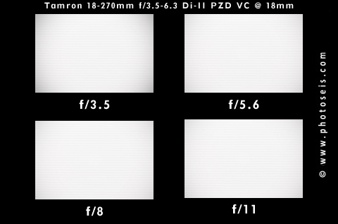 Tamron 18-270 PZD VC - A Worthwhile Upgrade?